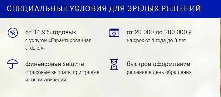 хоум кредит банк кредит отзывы клиентов